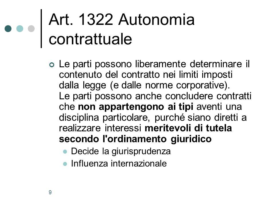 Art. 1322 Autonomia contrattuale
