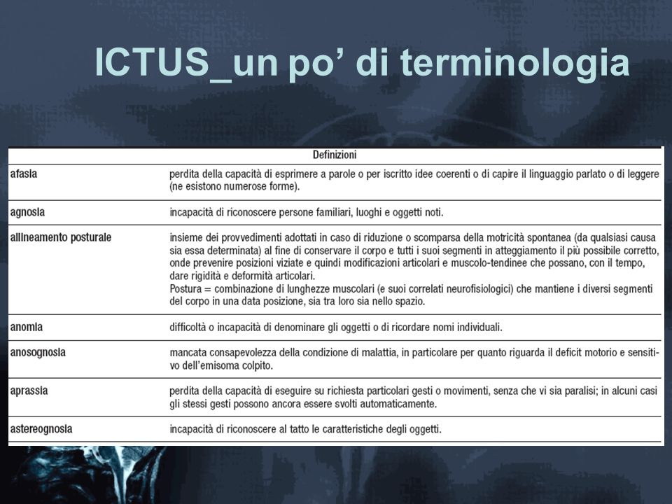 ICTUS_un po' di terminologia