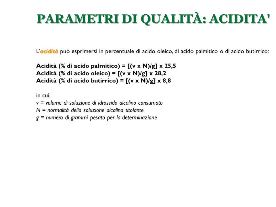 Parametri di qualità: ACIDITA