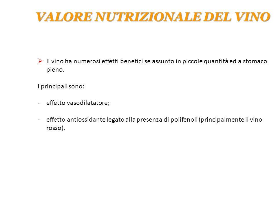 VALORE NUTRIZIONALE DEL VINO