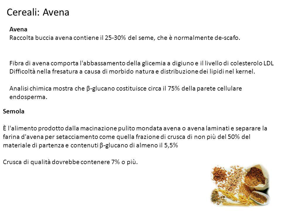 Cereali: Avena Avena.