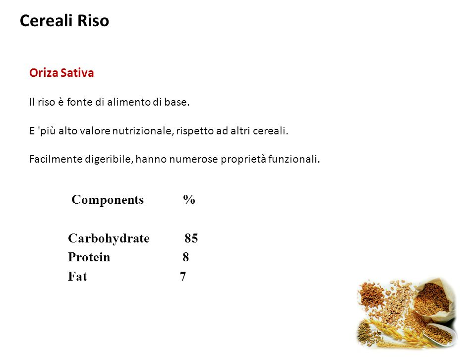 Cereali Riso Components % Oriza Sativa Carbohydrate 85 Protein 8 Fat 7