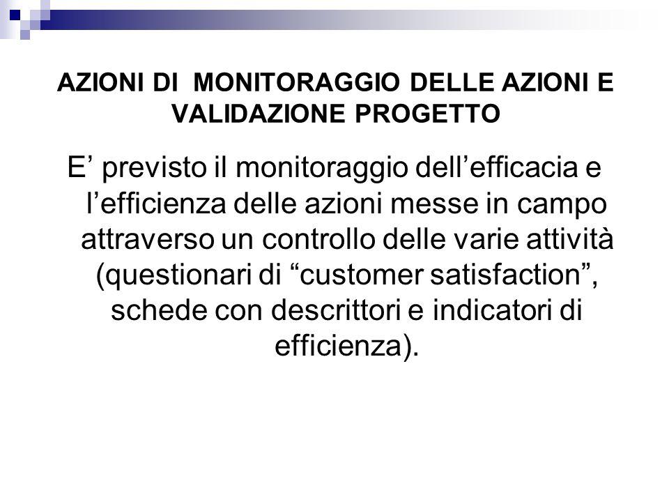 AZIONI DI MONITORAGGIO DELLE AZIONI E VALIDAZIONE PROGETTO