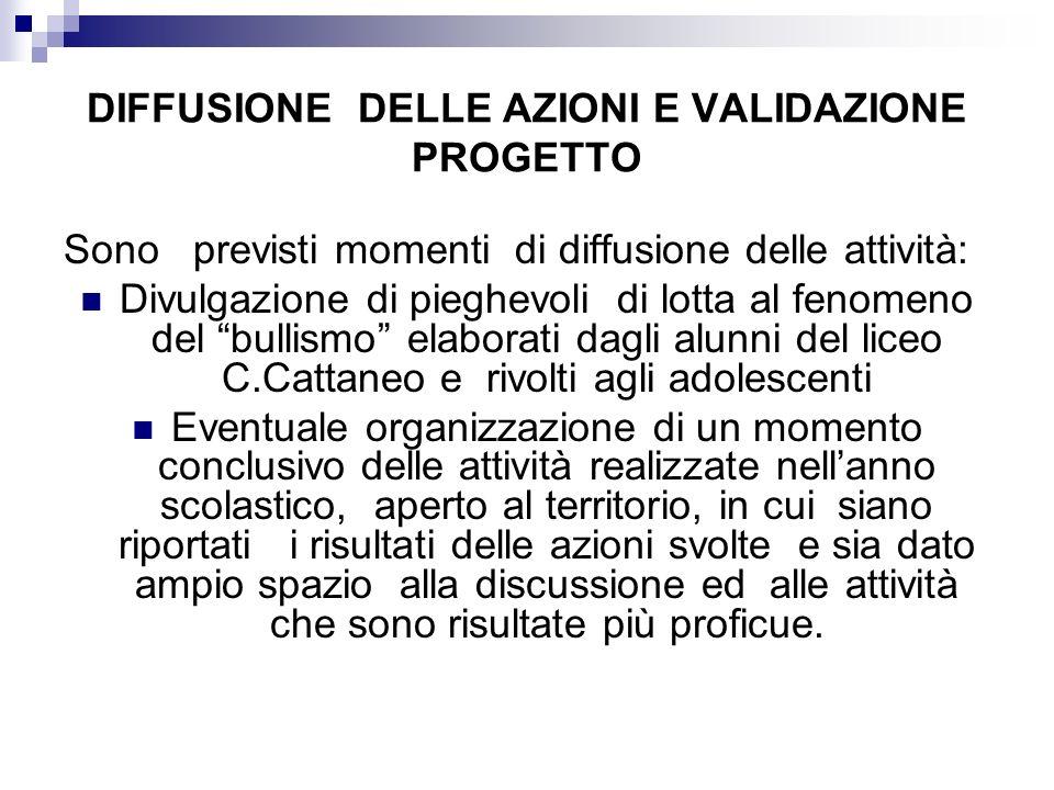 DIFFUSIONE DELLE AZIONI E VALIDAZIONE PROGETTO