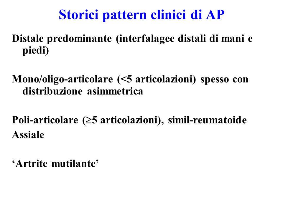 Storici pattern clinici di AP