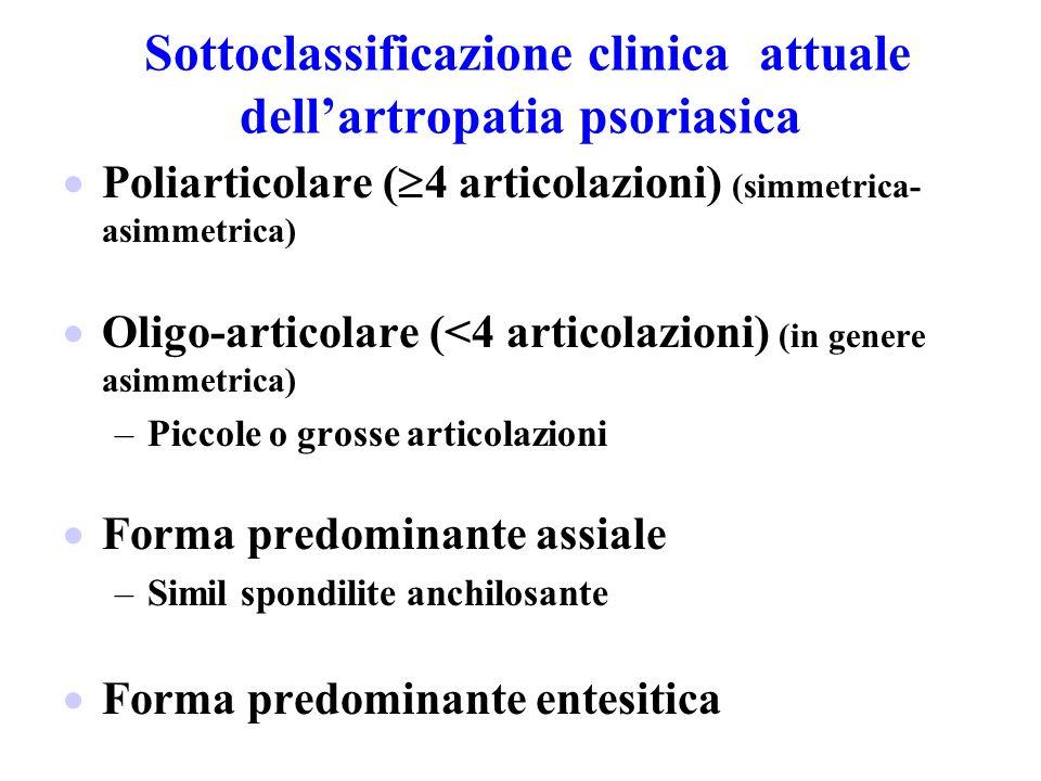 Sottoclassificazione clinica attuale dell'artropatia psoriasica