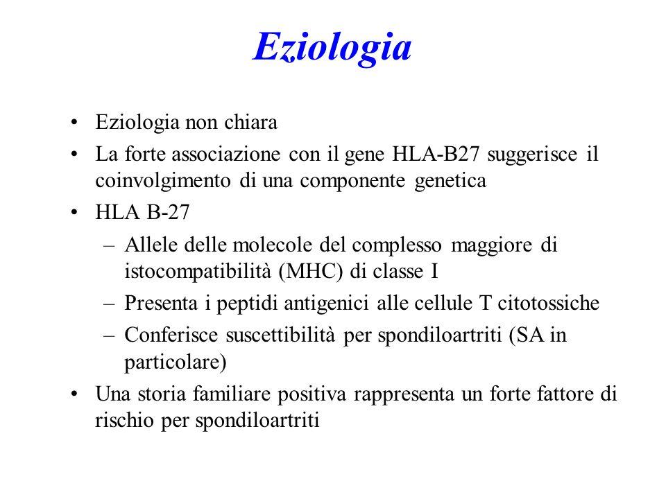 Eziologia Eziologia non chiara