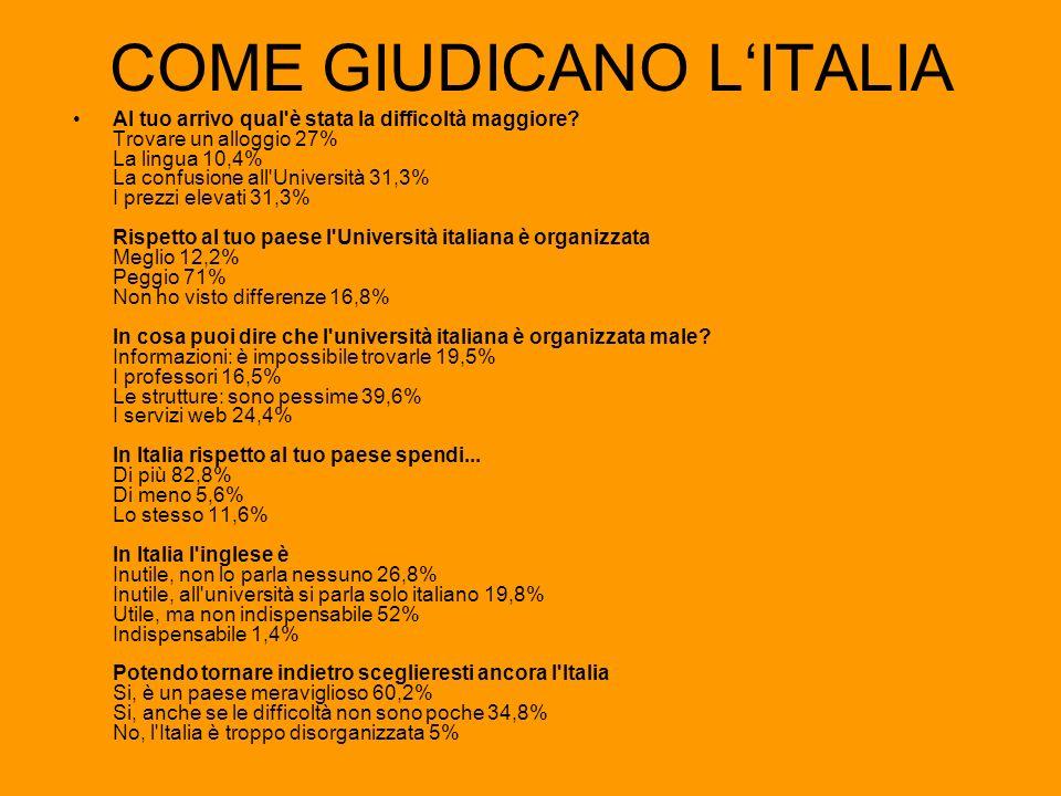 COME GIUDICANO L'ITALIA