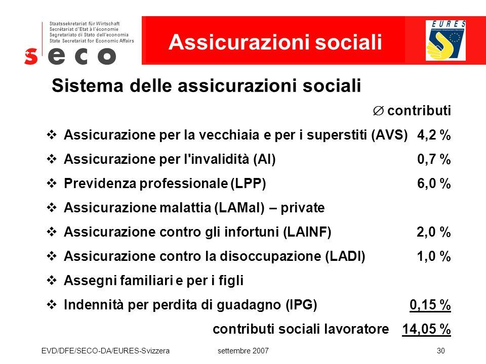 Sistema delle assicurazioni sociali