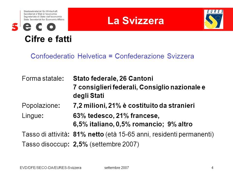 La Svizzera Cifre e fatti