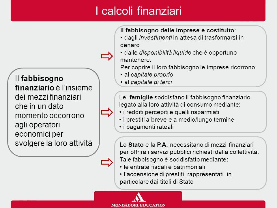 I calcoli finanziari Il fabbisogno delle imprese è costituito: dagli investimenti in attesa di trasformarsi in denaro.