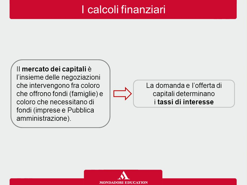 La domanda e l'offerta di capitali determinano