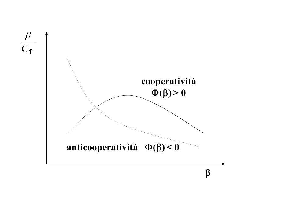 cooperatività () > 0 anticooperatività () < 0 