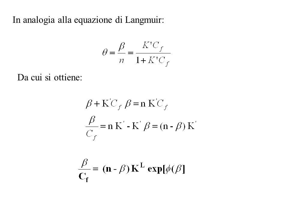 In analogia alla equazione di Langmuir: