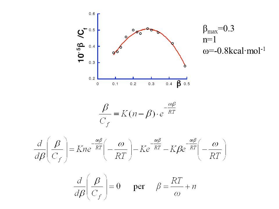βmax=0.3 n=1 ω=-0.8kcal·mol-1