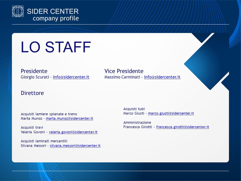 LO STAFF company profile Presidente Vice Presidente Direttore