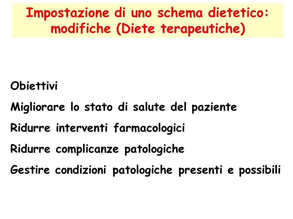 Impostazione di uno schema dietetico: modifiche (Diete terapeutiche)