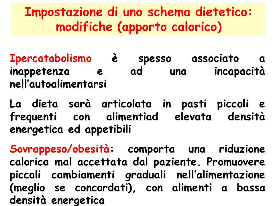 Impostazione di uno schema dietetico: modifiche (apporto calorico)