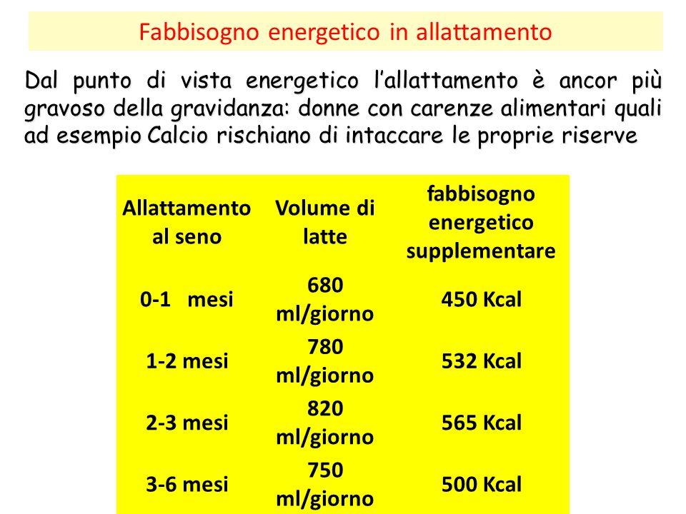 fabbisogno energetico supplementare