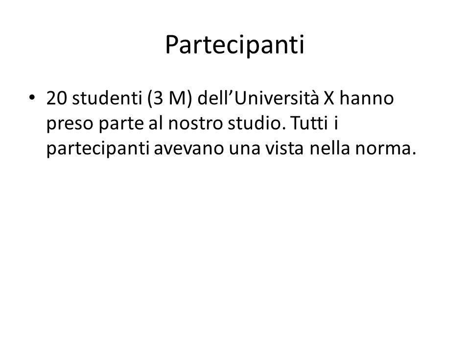 Partecipanti 20 studenti (3 M) dell'Università X hanno preso parte al nostro studio.