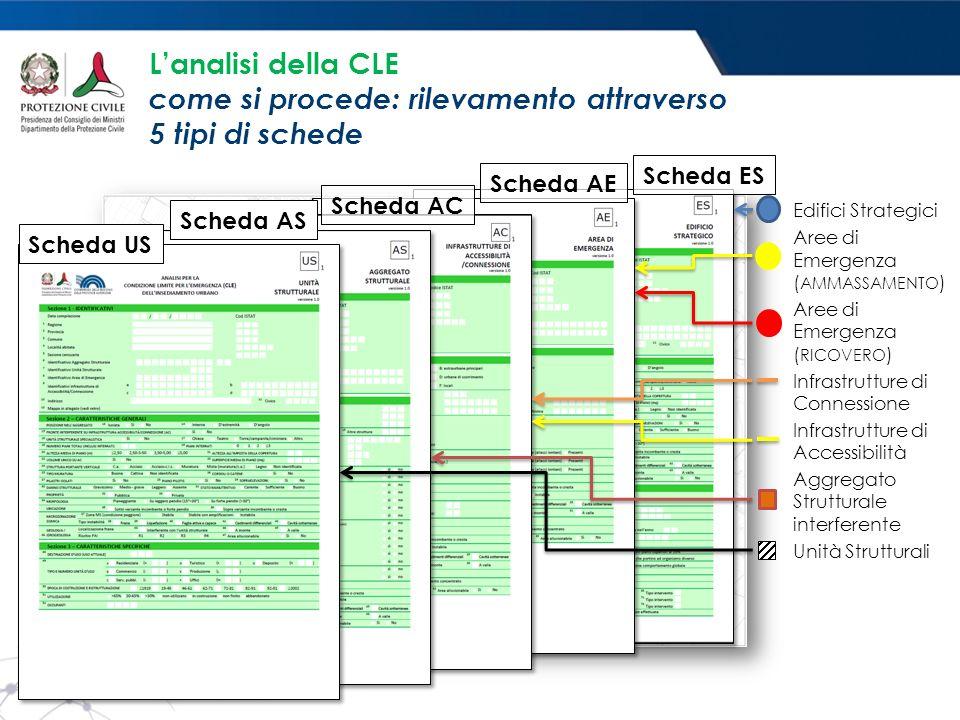 L'analisi della CLE come si procede: rilevamento attraverso