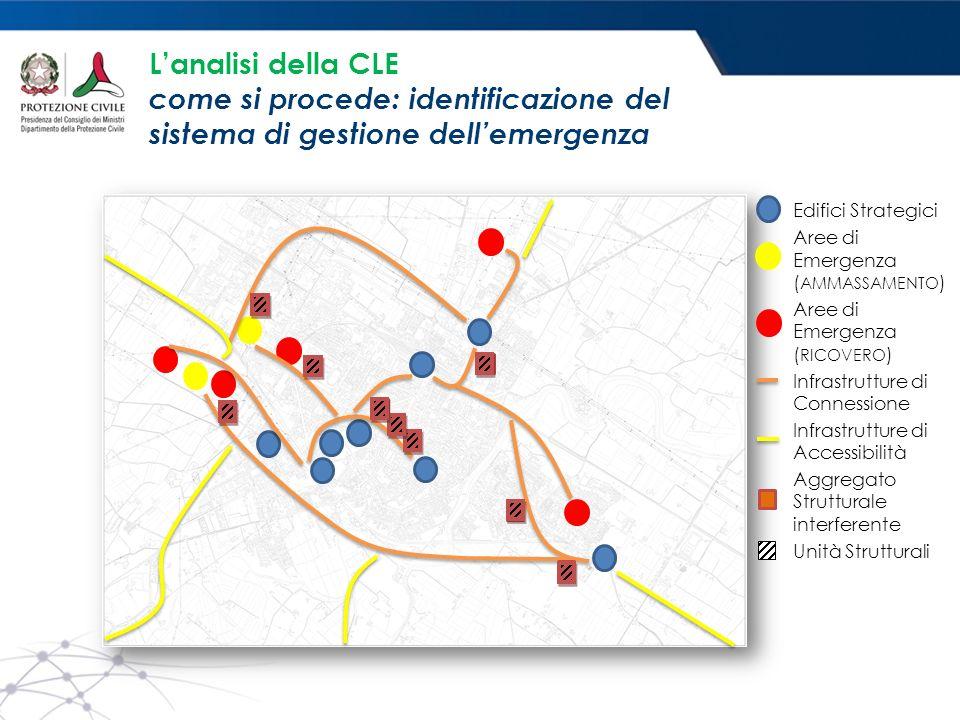 L'analisi della CLE come si procede: identificazione del