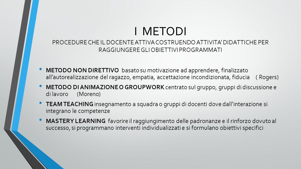 I METODI PROCEDURE CHE IL DOCENTE ATTIVA COSTRUENDO ATTIVITA' DIDATTICHE PER RAGGIUNGERE GLI OBIETTIVI PROGRAMMATI