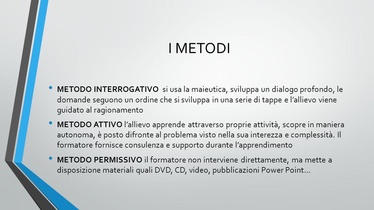 I METODI