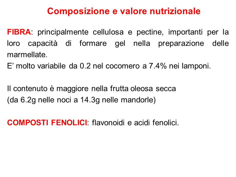 Composizione e valore nutrizionale