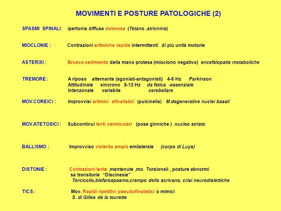 MOVIMENTI E POSTURE PATOLOGICHE (2)