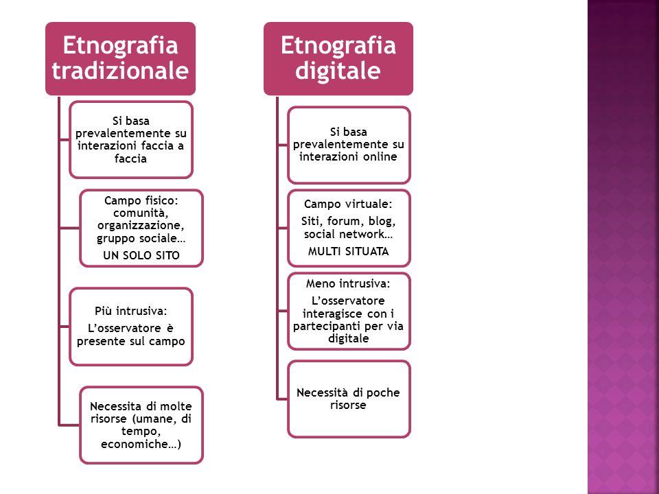 Etnografia tradizionale Etnografia digitale