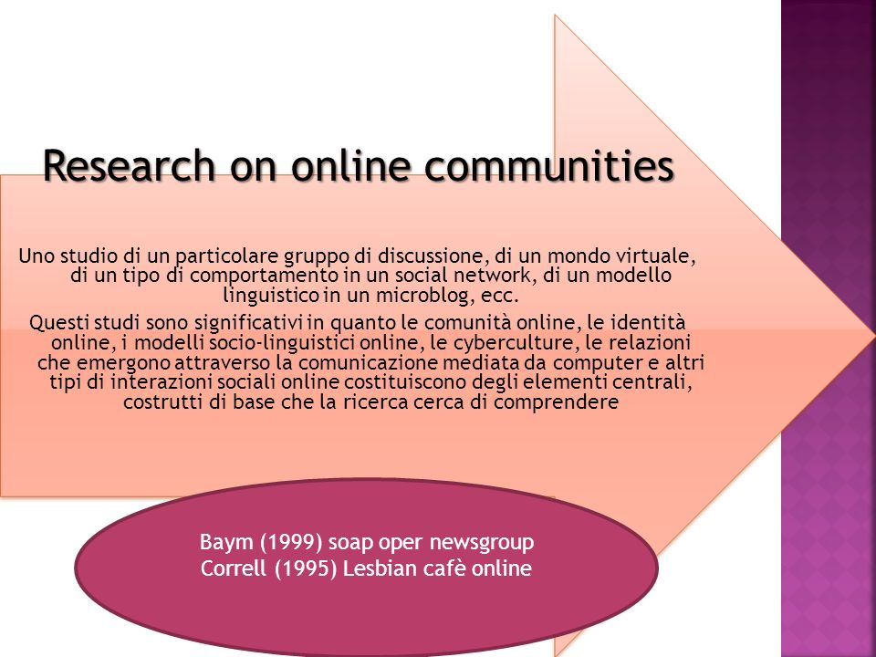 Research on online communities