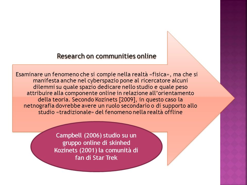 Research on communities online