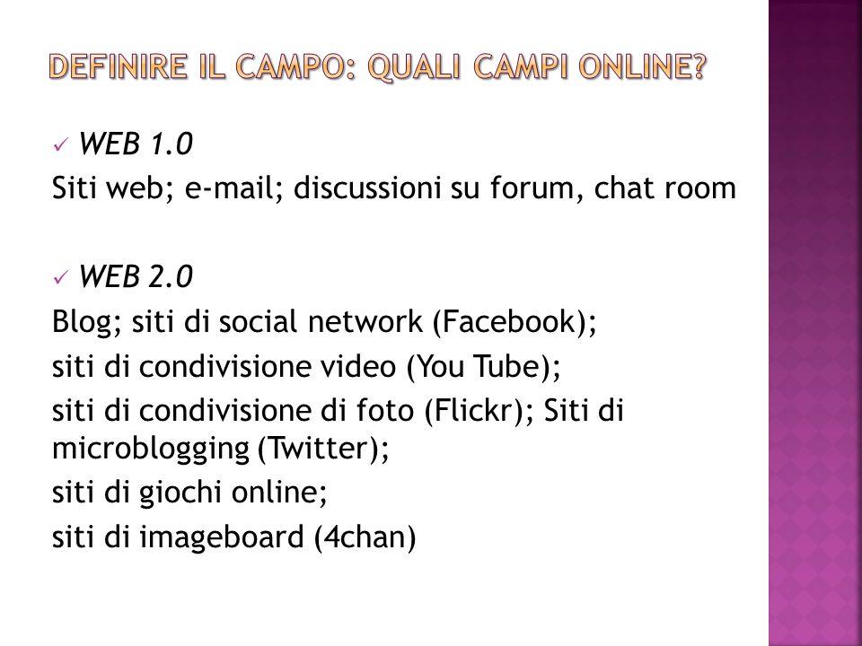 Definire il CAMPO: quali campi online