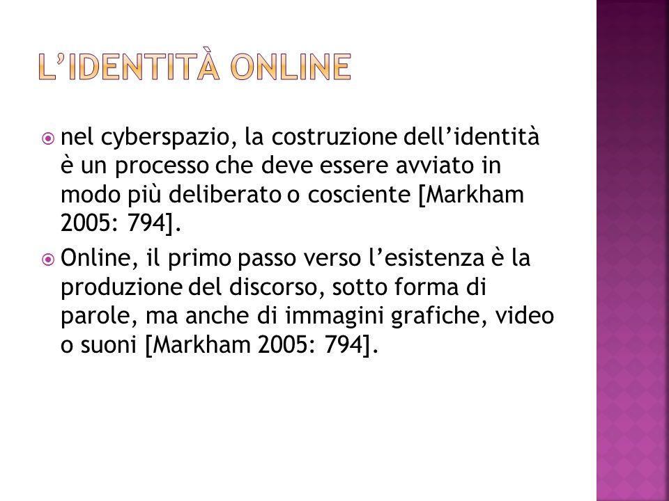 L'identità online