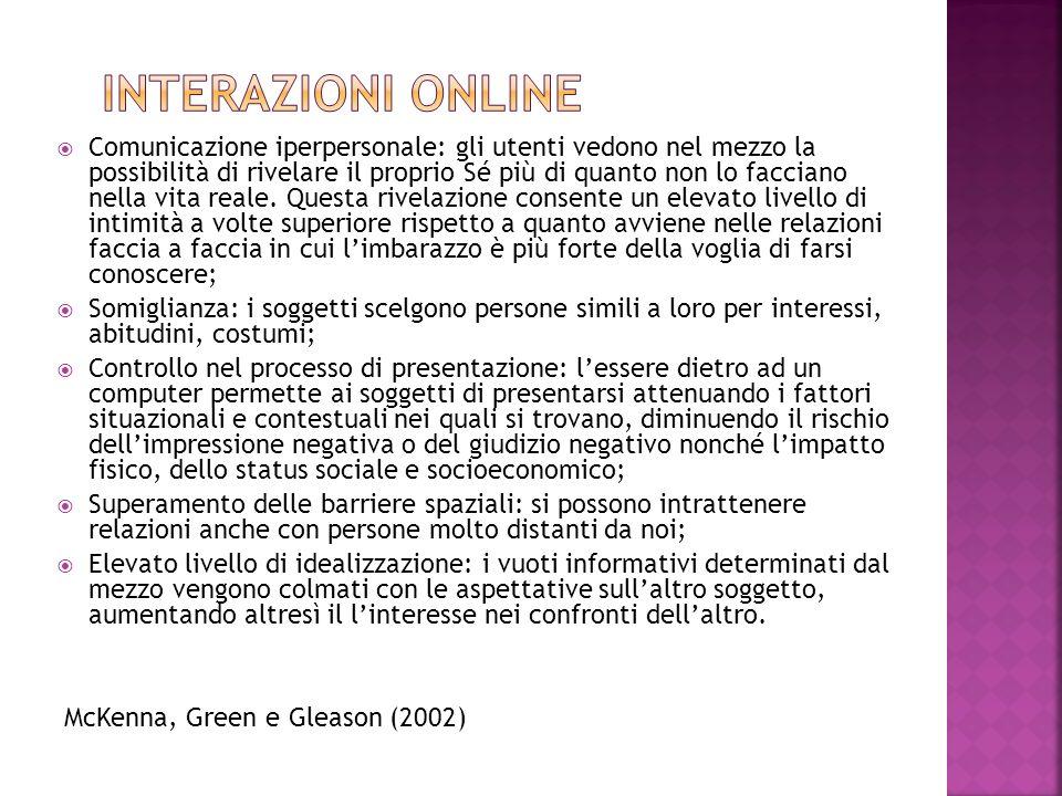 Interazioni online