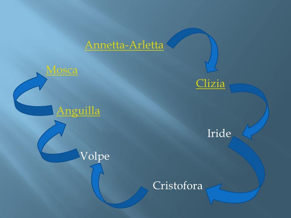 Annetta-Arletta Mosca Clizia Anguilla Iride Volpe Cristofora