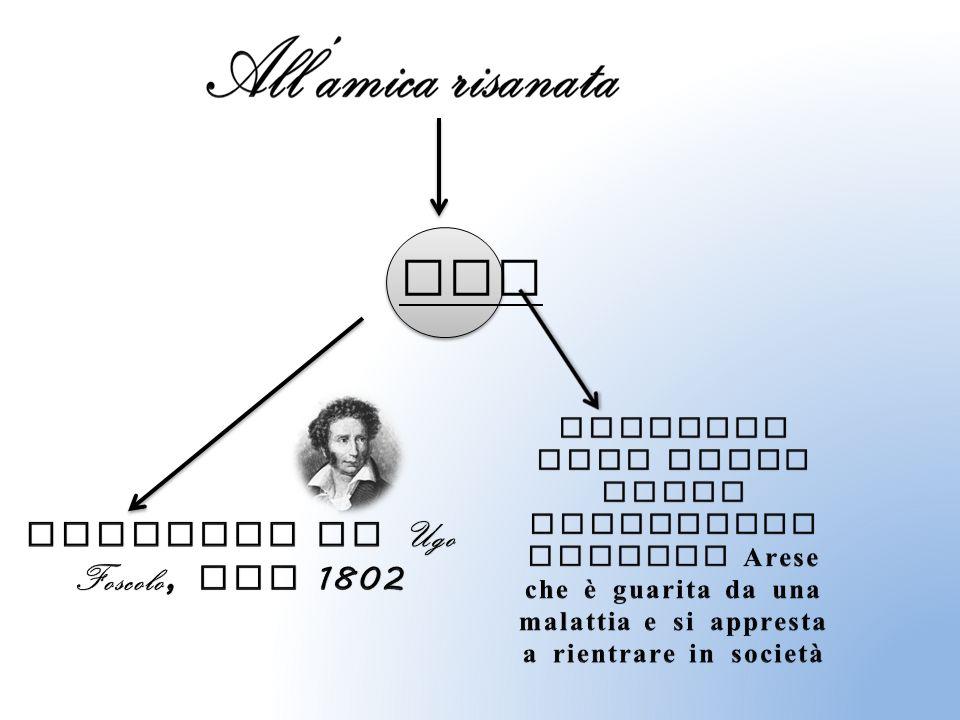 composta da Ugo Foscolo, nel 1802