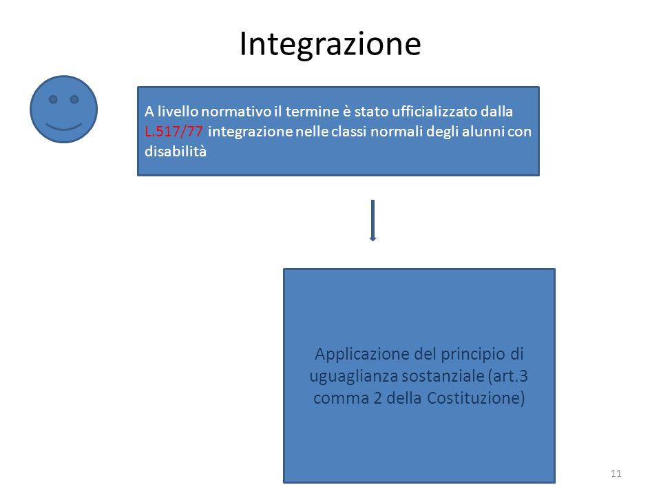 Integrazione A livello normativo il termine è stato ufficializzato dalla L.517/77 integrazione nelle classi normali degli alunni con disabilità.