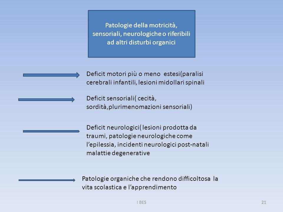 Deficit sensoriali( cecità, sordità,plurimenomazioni sensoriali)
