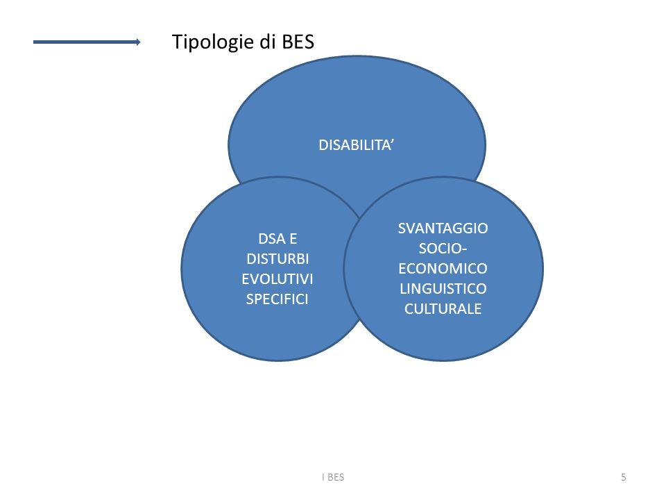 Tipologie di BES DISABILITA' SVANTAGGIO DSA E SOCIO-ECONOMICO