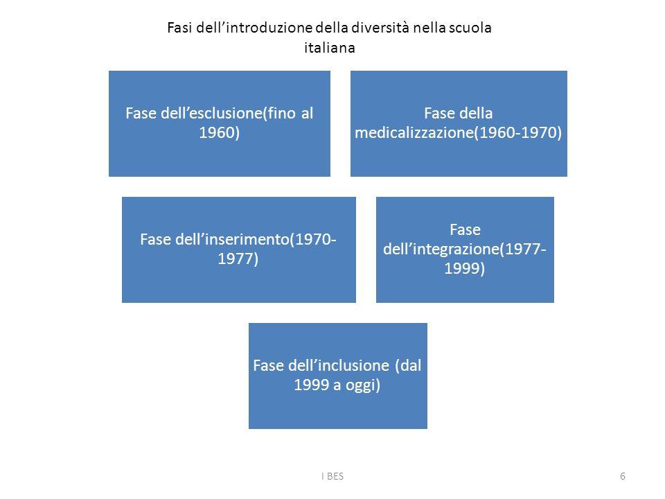 Fase dell'esclusione(fino al 1960)
