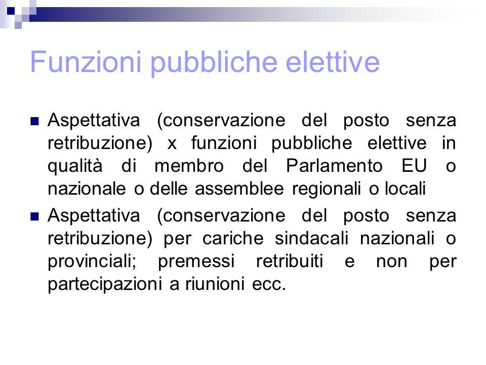 Funzioni pubbliche elettive