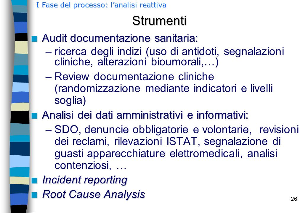 Clinical Incidents Report