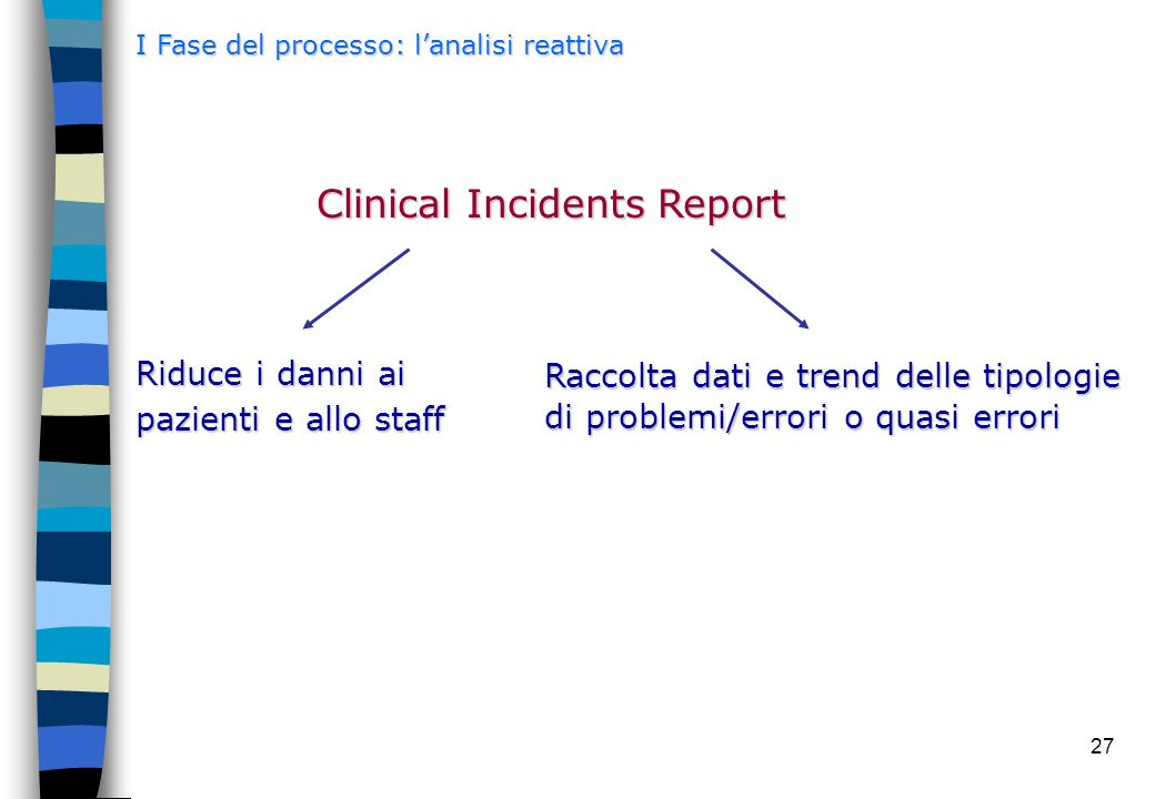 Clinical incidents protocol - Vincent, 2001