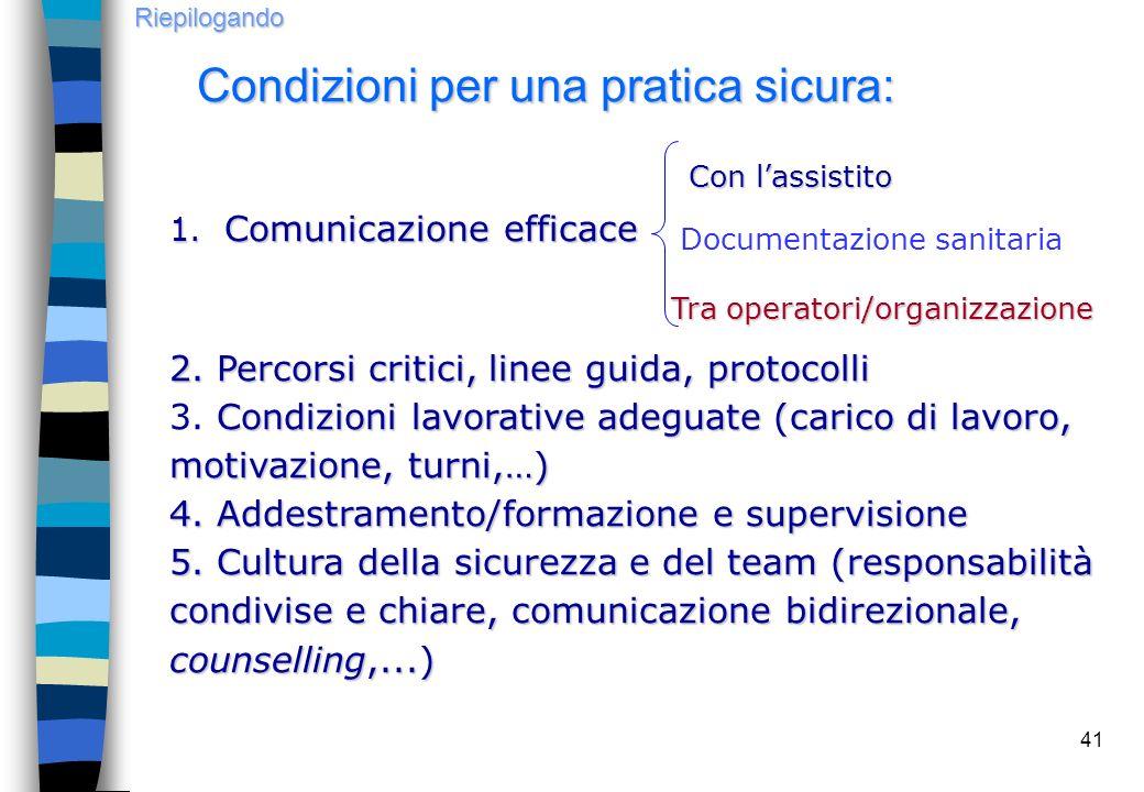 Comunicazione e leadership (Boyle & Kochinda, 2004)