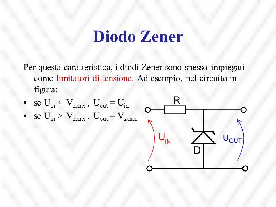 Diodo Zener Per questa caratteristica, i diodi Zener sono spesso impiegati come limitatori di tensione. Ad esempio, nel circuito in figura: