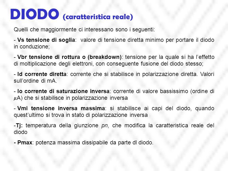 DIODO (caratteristica reale)