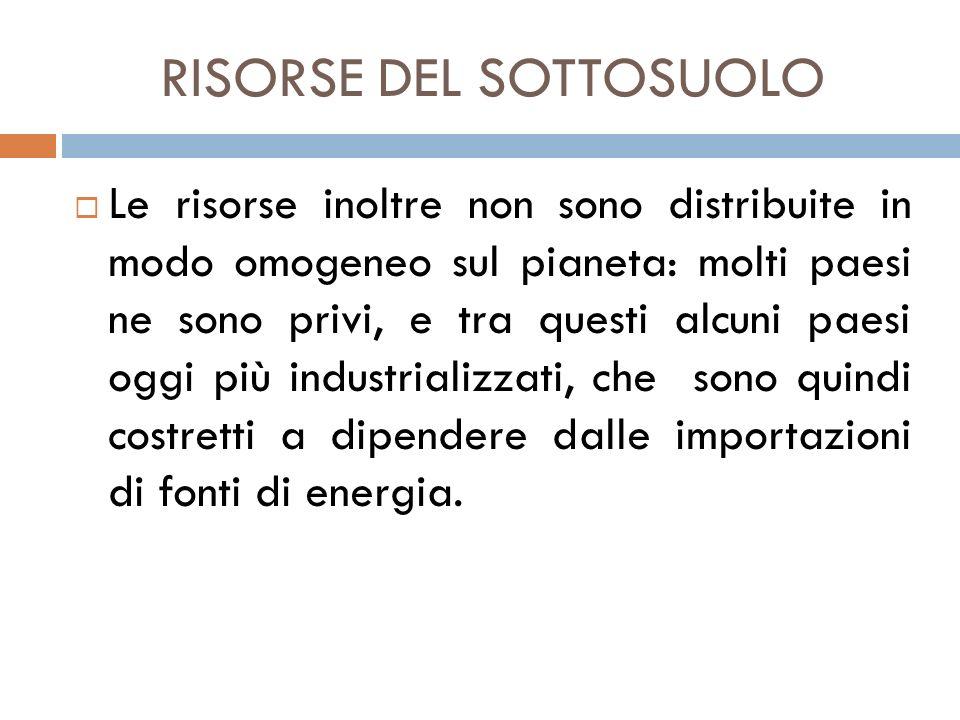 RISORSE DEL SOTTOSUOLO