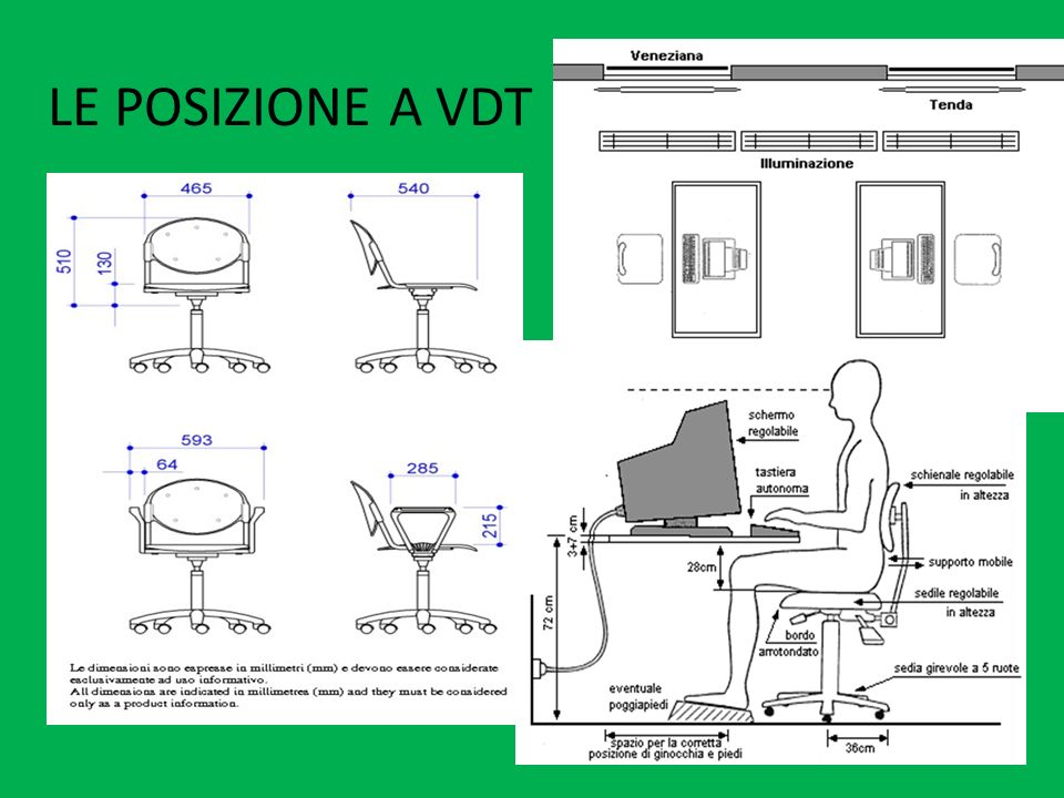 LE POSIZIONE A VDT